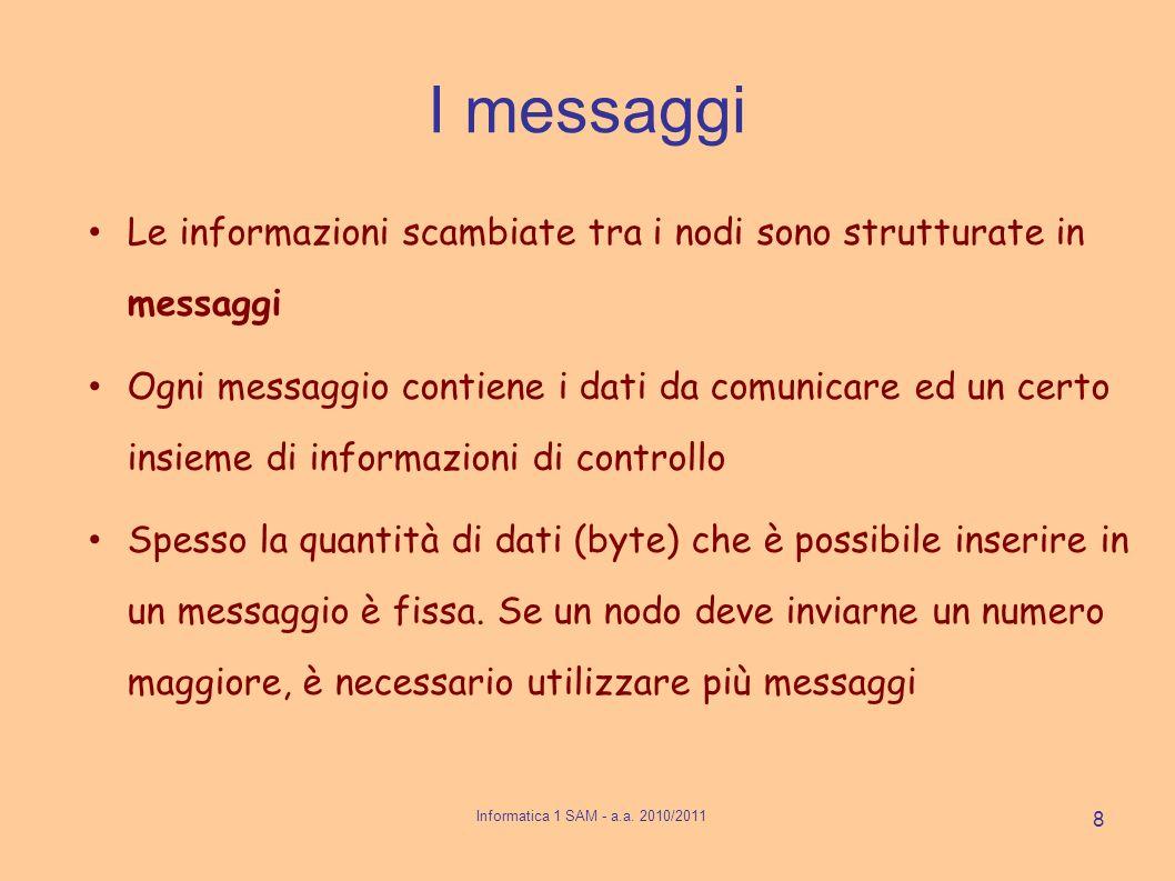 I messaggi Le informazioni scambiate tra i nodi sono strutturate in messaggi Ogni messaggio contiene i dati da comunicare ed un certo insieme di informazioni di controllo Spesso la quantità di dati (byte) che è possibile inserire in un messaggio è fissa.