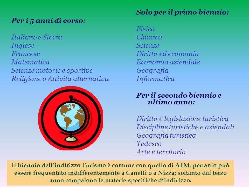 Istituto Tecnico ECONOMICO indirizzo TURISMO a Canelli