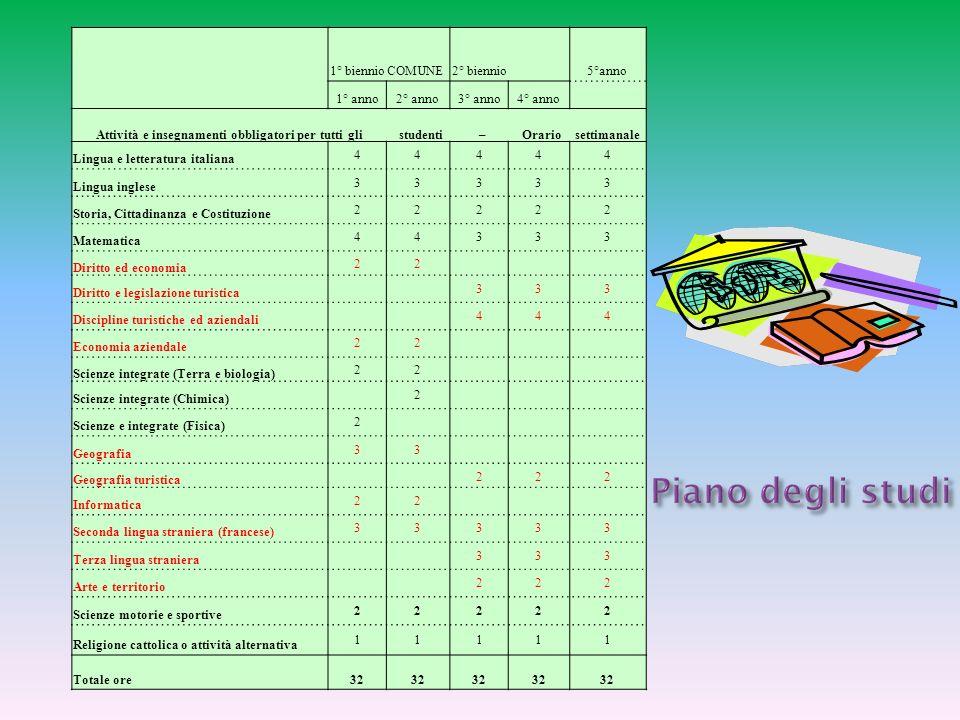 Sede associata: Via Asti, 7 14053 CANELLI (AT) Tel. e Fax 0141-823600 www.pellatinizza.it