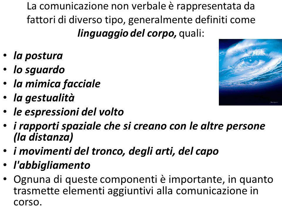 10% MESSAGGIO VERBALE Cosa comunico 30% TONO DI VOCE Come comunico LINGUAGGIO DEL CORPO Come comunico 60% Il significato che gli altri attribuiscono alla nostra comunicazione dipende dalle parole, dal tono della voce, dal linguaggio del corpo Elementi fondamentali di ogni processo comunicativo