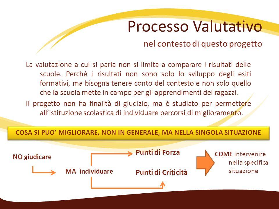 Processo Valutativo nel contesto di questo progetto La valutazione a cui si parla non si limita a comparare i risultati delle scuole.