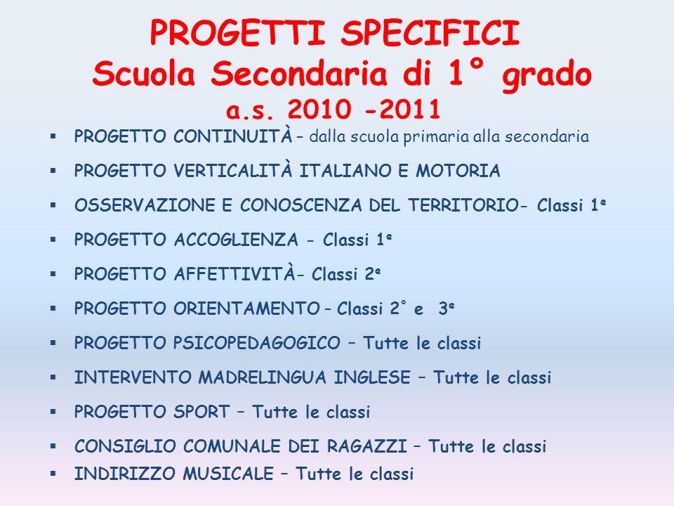 PROGETTI SPECIFICI Scuola Secondaria di 1° grado a.s.