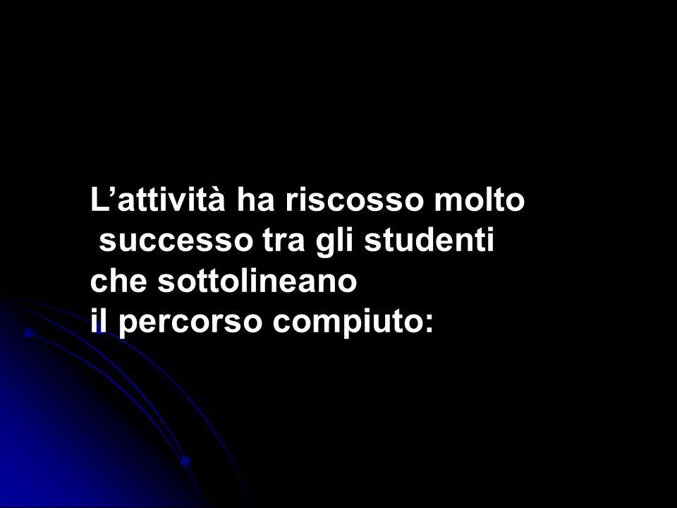 Lattività ha riscosso molto successo tra gli studenti che sottolineano il percorso compiuto: