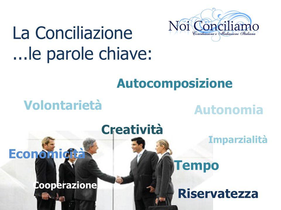 La Conciliazione...le parole chiave: Volontarietà Tempo Economicità Cooperazione Autocomposizione Creatività Imparzialità Autonomia Riservatezza