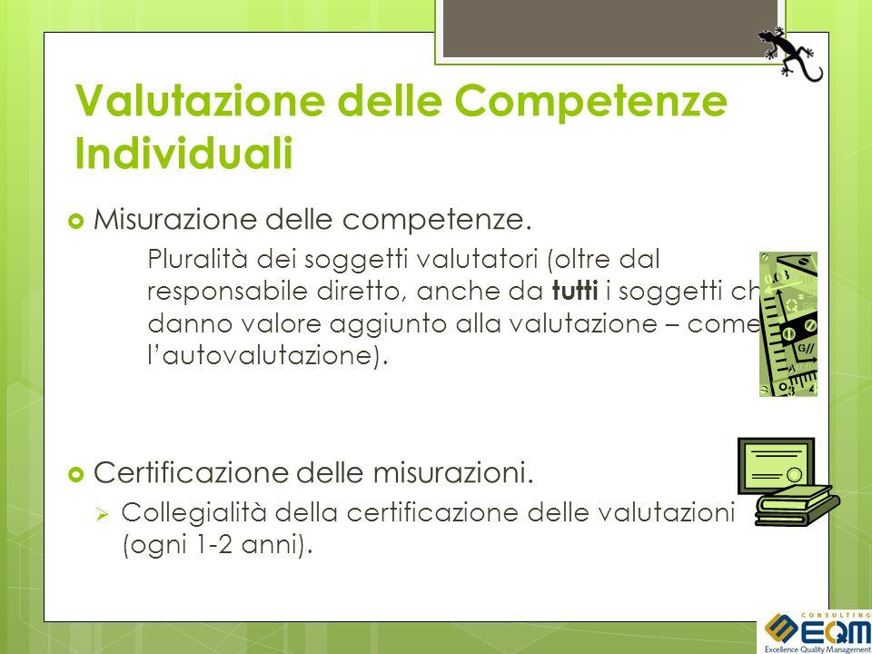 Valutazione delle Competenze Individuali Misurazione delle competenze. Pluralità dei soggetti valutatori (oltre dal responsabile diretto, anche da tut