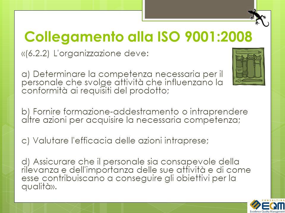 Collegamento alla ISO 9001:2008 «(6.2.2) L'organizzazione deve: a) Determinare la competenza necessaria per il personale che svolge attività che influ