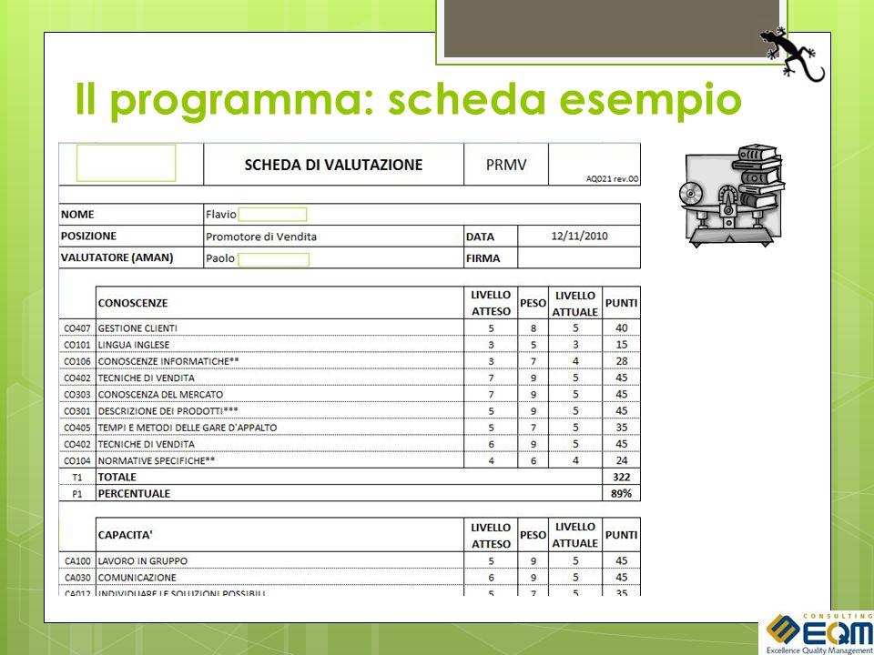 Il programma: scheda esempio