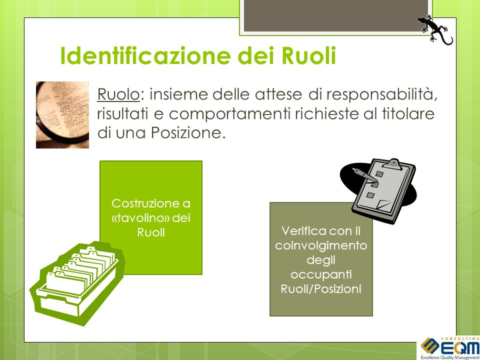 Identificazione dei Ruoli Ruolo: insieme delle attese di responsabilità, risultati e comportamenti richieste al titolare di una Posizione.