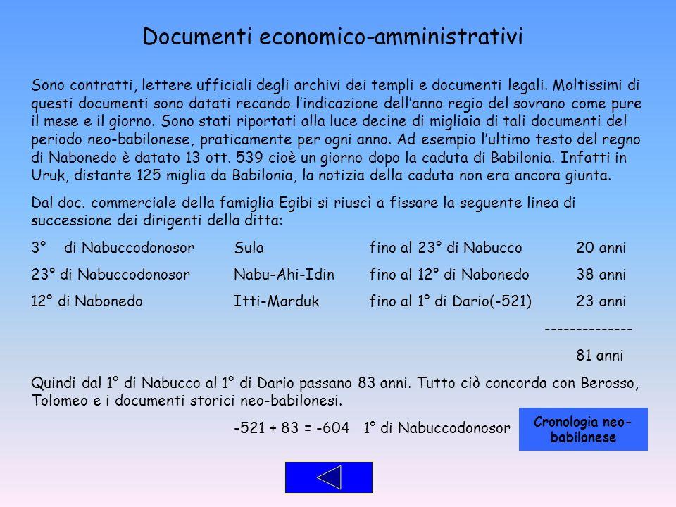Documenti economico-amministrativi Sono contratti, lettere ufficiali degli archivi dei templi e documenti legali.