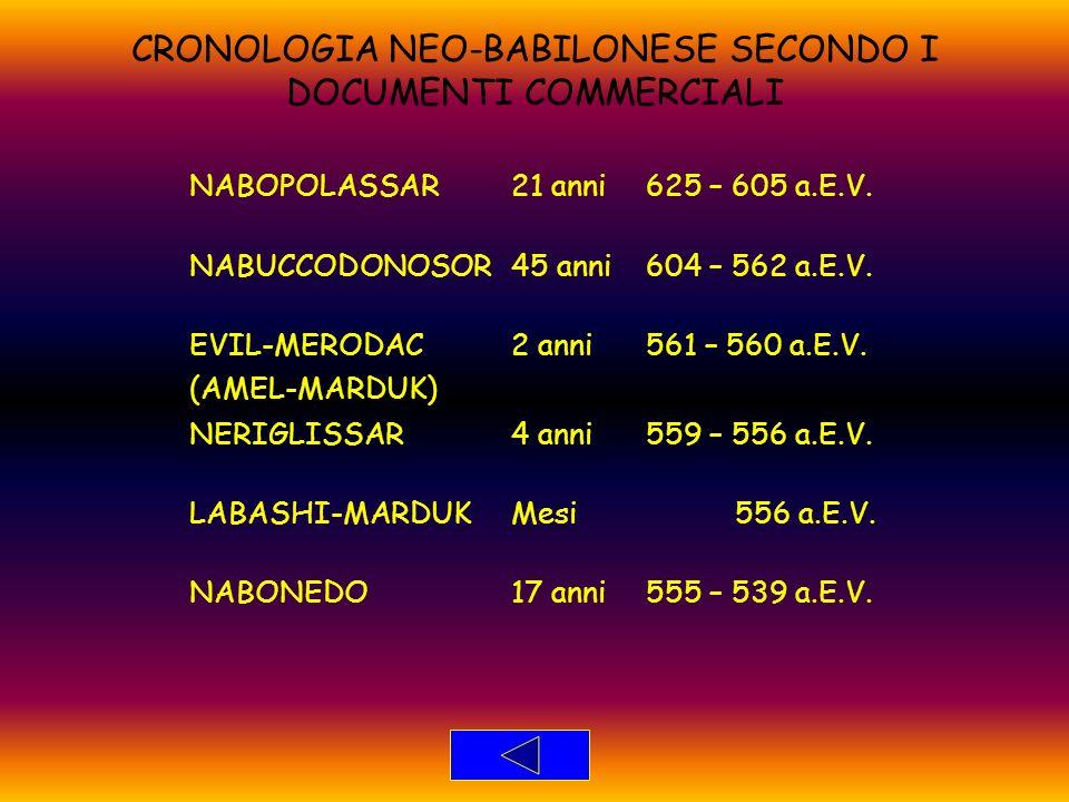 CRONOLOGIA NEO-BABILONESE SECONDO I DOCUMENTI COMMERCIALI NABOPOLASSAR21 anni625 – 605 a.E.V.