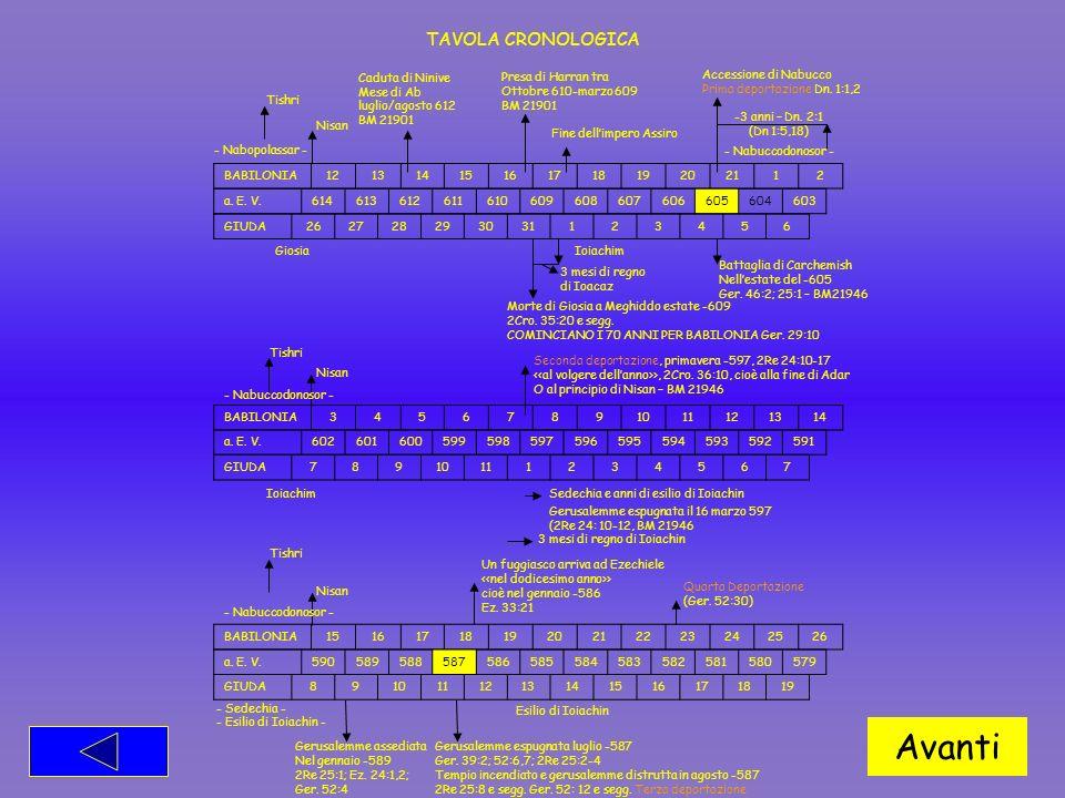 BABILONIA1213141516171819202112 a.E.