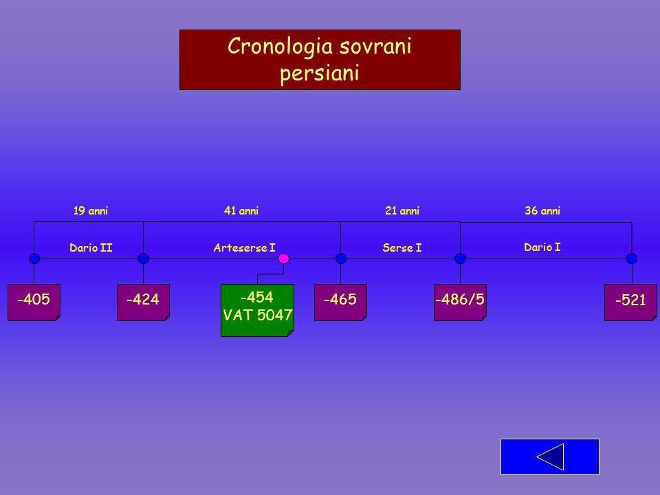 Cronologia sovrani persiani -521 -486/5-465-424-405 36 anni21 anni41 anni19 anni Dario I Serse IArteserse IDario II -454 VAT 5047