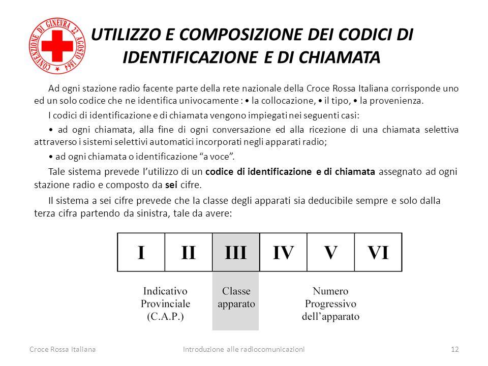 UTILIZZO E COMPOSIZIONE DEI CODICI DI IDENTIFICAZIONE E DI CHIAMATA Ad ogni stazione radio facente parte della rete nazionale della Croce Rossa Italia