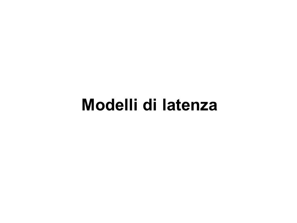 Modelli di latenza