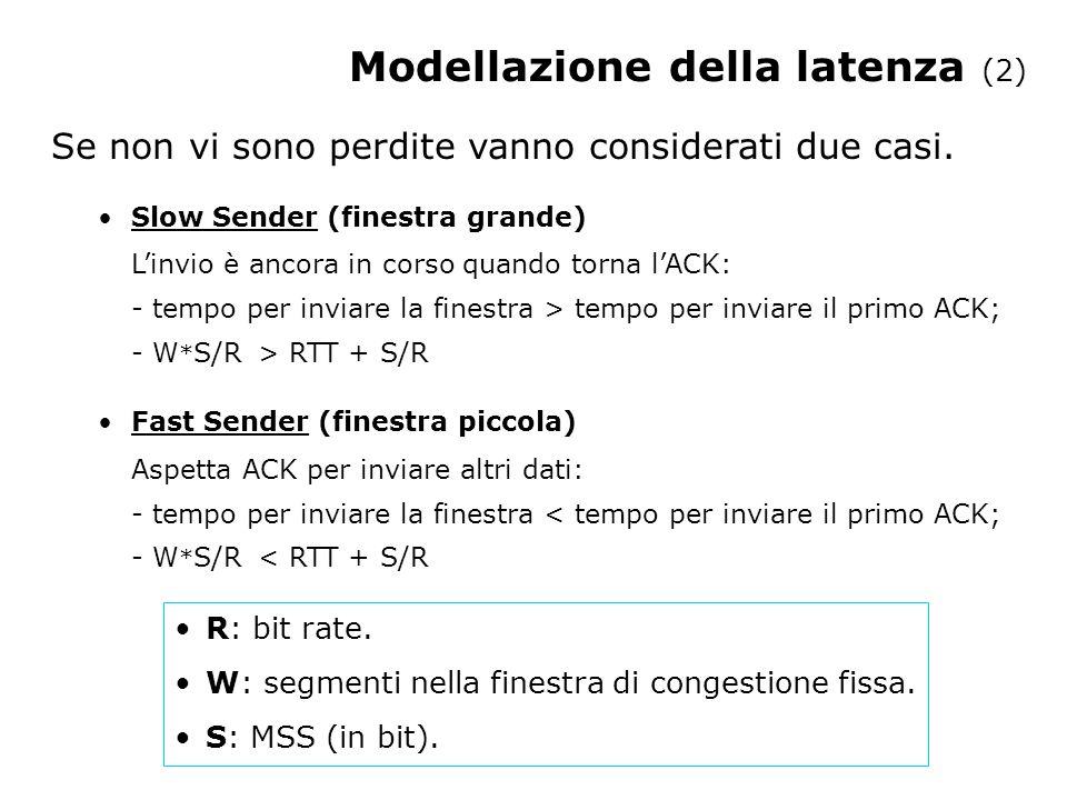 Modellazione della latenza (2) Se non vi sono perdite vanno considerati due casi. Slow Sender (finestra grande) Linvio è ancora in corso quando torna