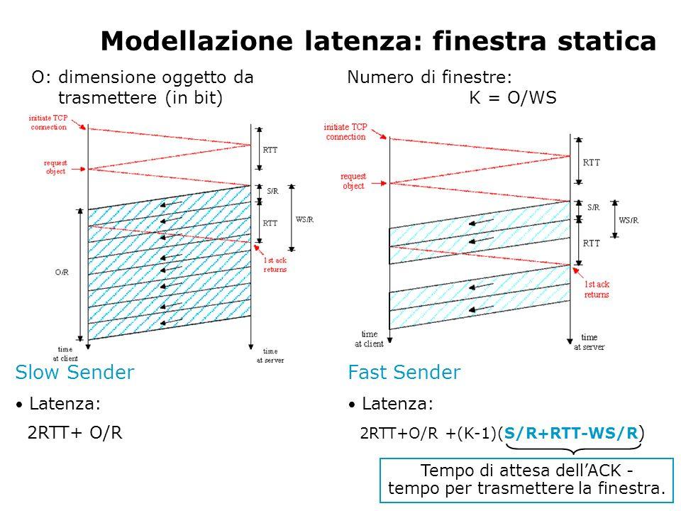 Modellazione latenza: finestra statica Fast Sender Latenza: 2RTT+O/R +(K-1)(S/R+RTT-WS/R ) Numero di finestre: K = O/WS Tempo di attesa dellACK - tempo per trasmettere la finestra.