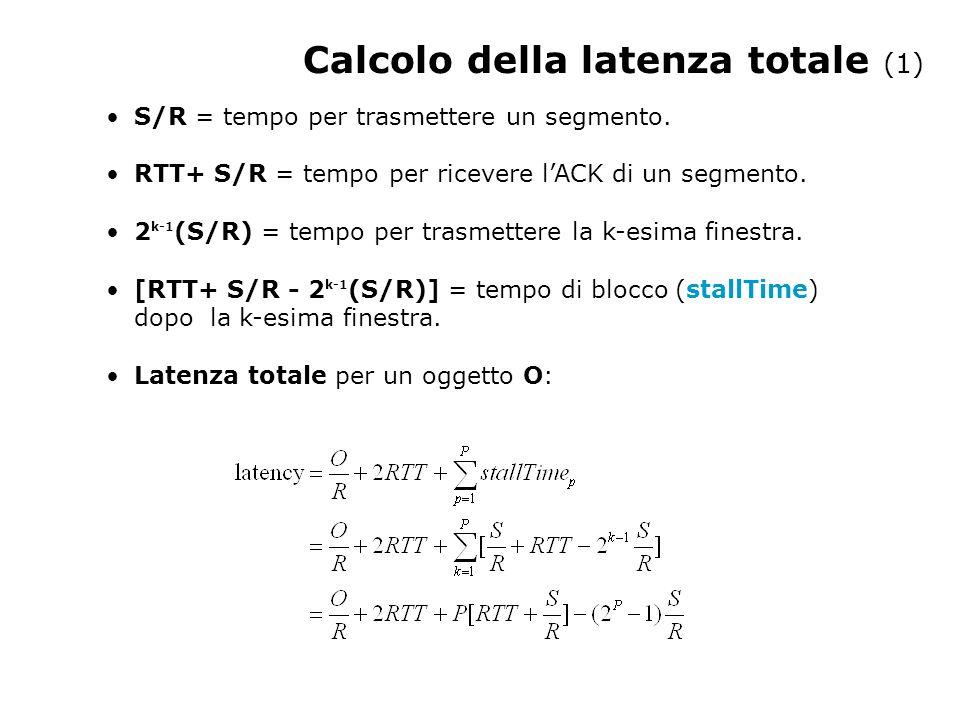 S/R = tempo per trasmettere un segmento. RTT+ S/R = tempo per ricevere lACK di un segmento. 2 k-1 (S/R) = tempo per trasmettere la k-esima finestra. [