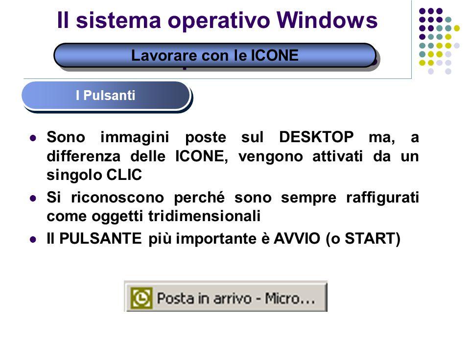 Il sistema operativo Windows Lavorare con le ICONE Il sistema operativo Windows I Pulsanti Sono immagini poste sul DESKTOP ma, a differenza delle ICONE, vengono attivati da un singolo CLIC Si riconoscono perché sono sempre raffigurati come oggetti tridimensionali Il PULSANTE più importante è AVVIO (o START)