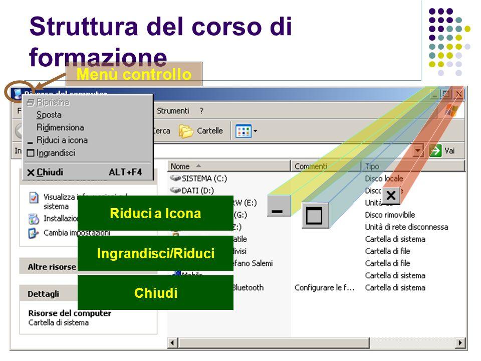 Struttura del corso di formazione Riduci a Icona Ingrandisci/Riduci Chiudi Menù controllo