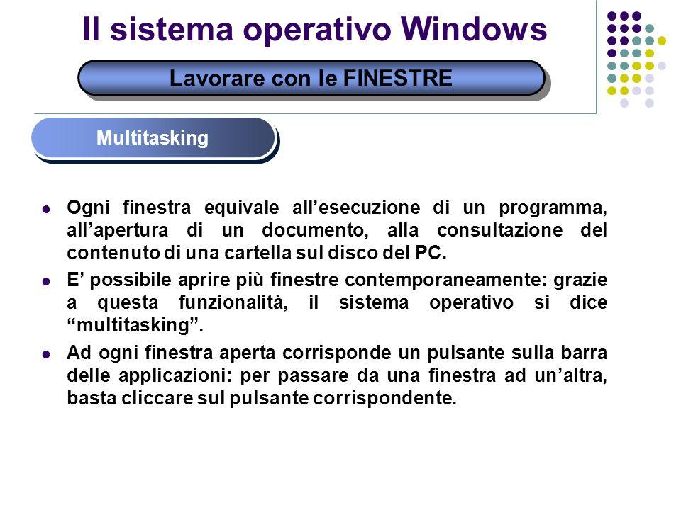 Lavorare con le FINESTRE Il sistema operativo Windows Multitasking Ogni finestra equivale allesecuzione di un programma, allapertura di un documento, alla consultazione del contenuto di una cartella sul disco del PC.