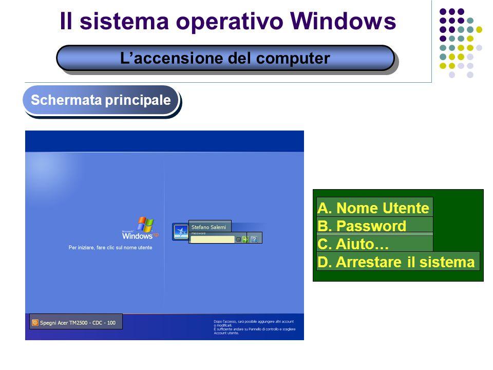 Laccensione del computer Schermata principale A. Nome Utente B.