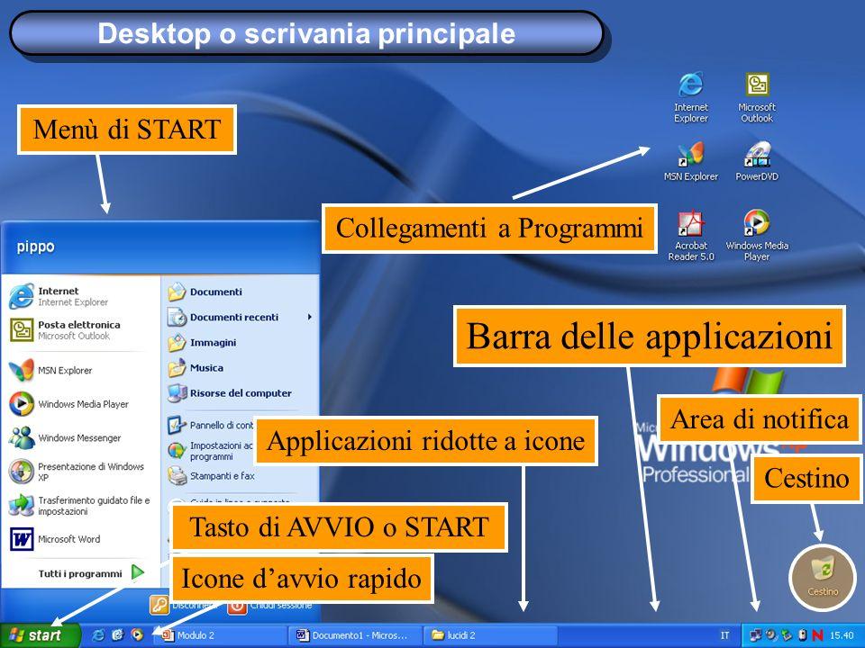 Tasto di AVVIO o STARTIcone davvio rapidoApplicazioni ridotte a iconeArea di notificaCestino Collegamenti a Programmi Menù di START Barra delle applicazioni Desktop o scrivania principale