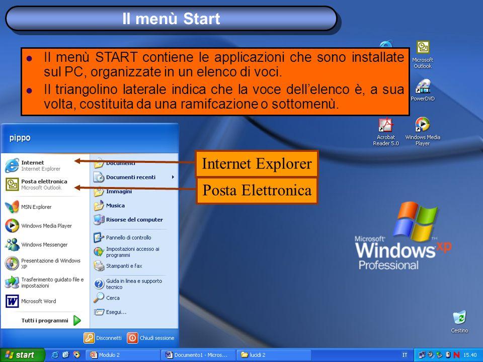 Il menù Start Il menù START contiene le applicazioni che sono installate sul PC, organizzate in un elenco di voci.