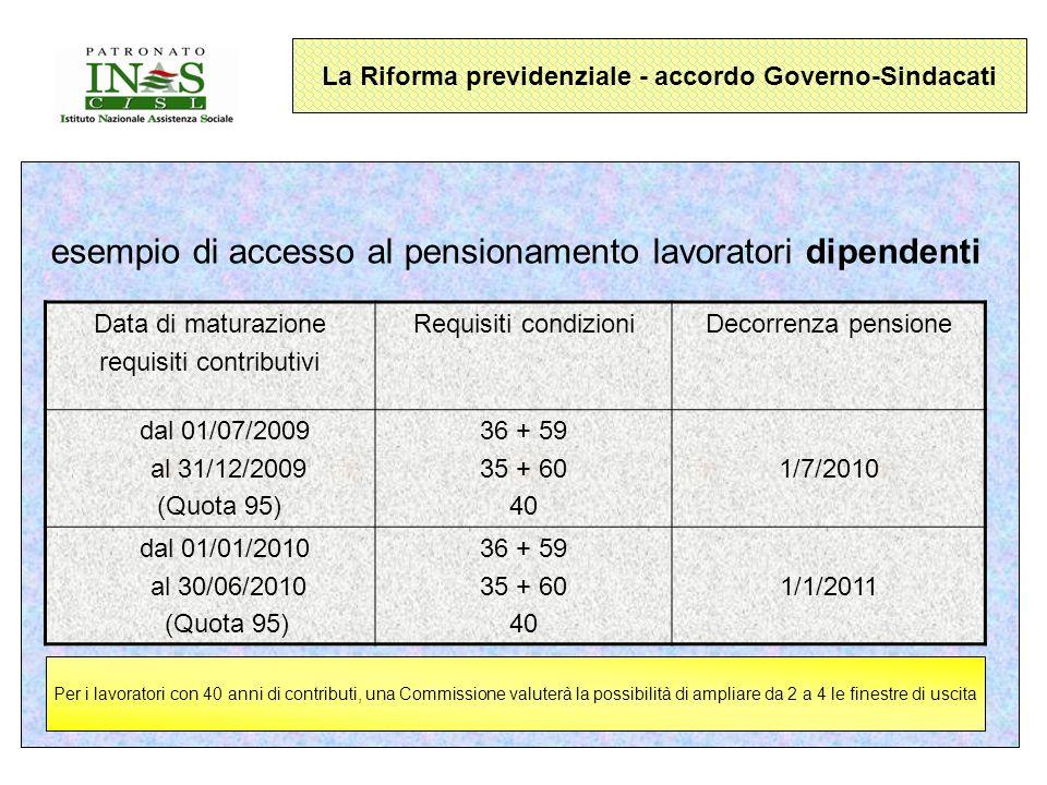 La Riforma previdenziale - accordo Governo-Sindacati esempio di accesso al pensionamento lavoratori dipendenti Data di maturazione requisiti contributivi Requisiti condizioniDecorrenza pensione dal 01/07/2009 al 31/12/2009 (Quota 95) 36 + 59 35 + 60 40 1/7/2010 dal 01/01/2010 al 30/06/2010 (Quota 95) 36 + 59 35 + 60 40 1/1/2011 Per i lavoratori con 40 anni di contributi, una Commissione valuterà la possibilità di ampliare da 2 a 4 le finestre di uscita