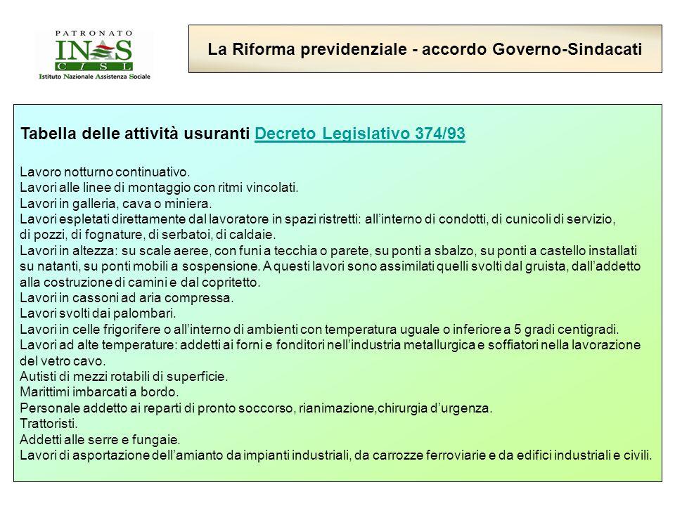 La Riforma previdenziale - accordo Governo-Sindacati Tabella delle attività usuranti Decreto Legislativo 374/93Decreto Legislativo 374/93 Lavoro notturno continuativo.