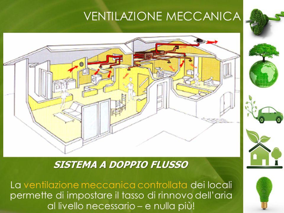 VENTILAZIONE MECCANICA La ventilazione meccanica controllata dei locali permette di impostare il tasso di rinnovo dellaria al livello necessario – e nulla più.