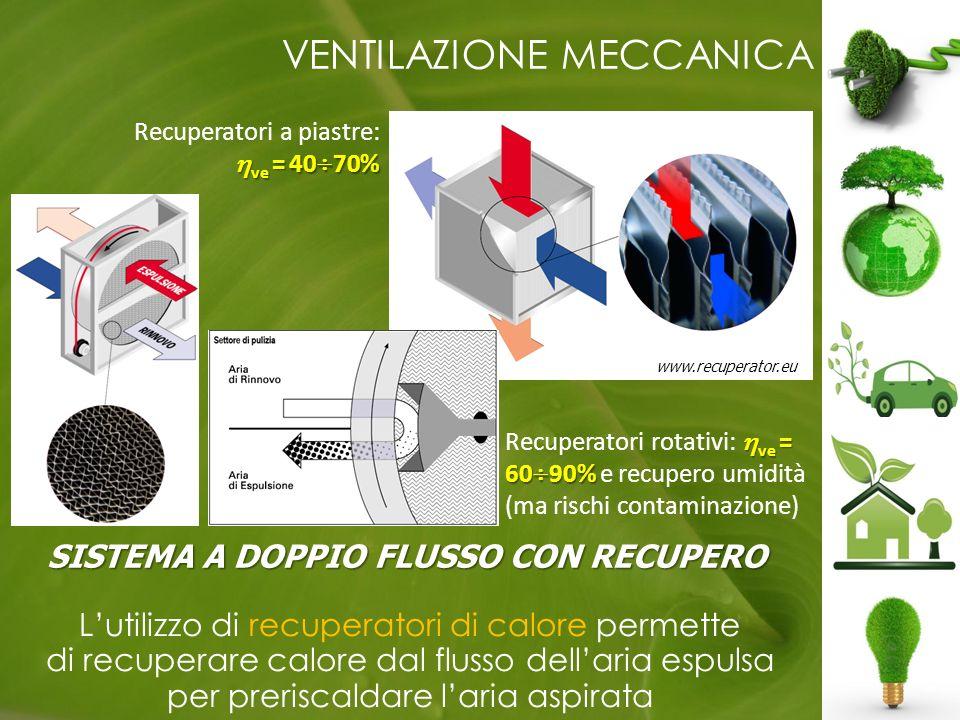 VENTILAZIONE MECCANICA Lutilizzo di recuperatori di calore permette di recuperare calore dal flusso dellaria espulsa per preriscaldare laria aspirata SISTEMA A DOPPIO FLUSSO CON RECUPERO ve = 60 90% Recuperatori rotativi: ve = 60 90% e recupero umidità (ma rischi contaminazione) Recuperatori a piastre: ve = 40 70% ve = 40 70% www.recuperator.eu
