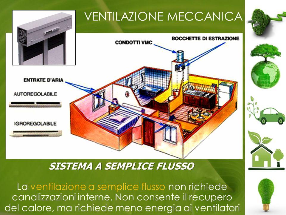 VENTILAZIONE MECCANICA La ventilazione a semplice flusso non richiede canalizzazioni interne.