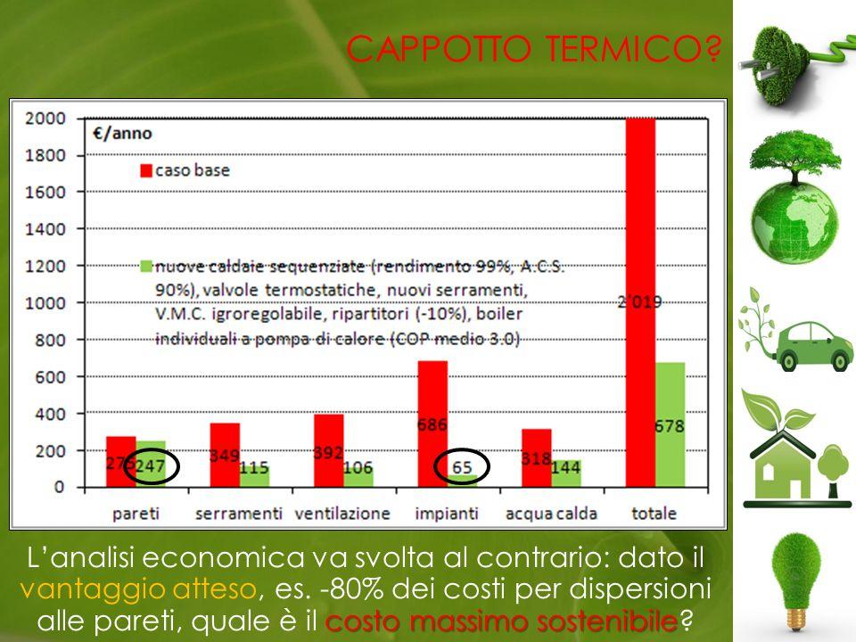 costo massimo sostenibile Lanalisi economica va svolta al contrario: dato il vantaggio atteso, es.