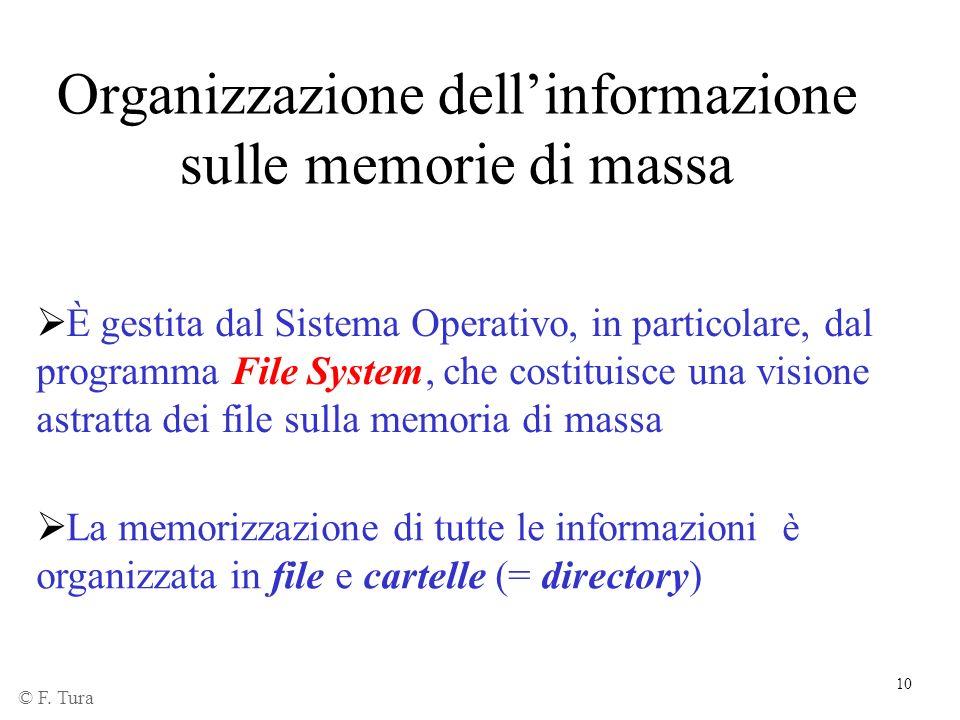 10 Organizzazione dellinformazione sulle memorie di massa È gestita dal Sistema Operativo, in particolare, dal programma File System, che costituisce