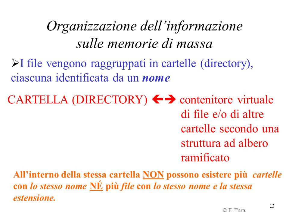 13 Organizzazione dellinformazione sulle memorie di massa I file vengono raggruppati in cartelle (directory), ciascuna identificata da un nome CARTELL