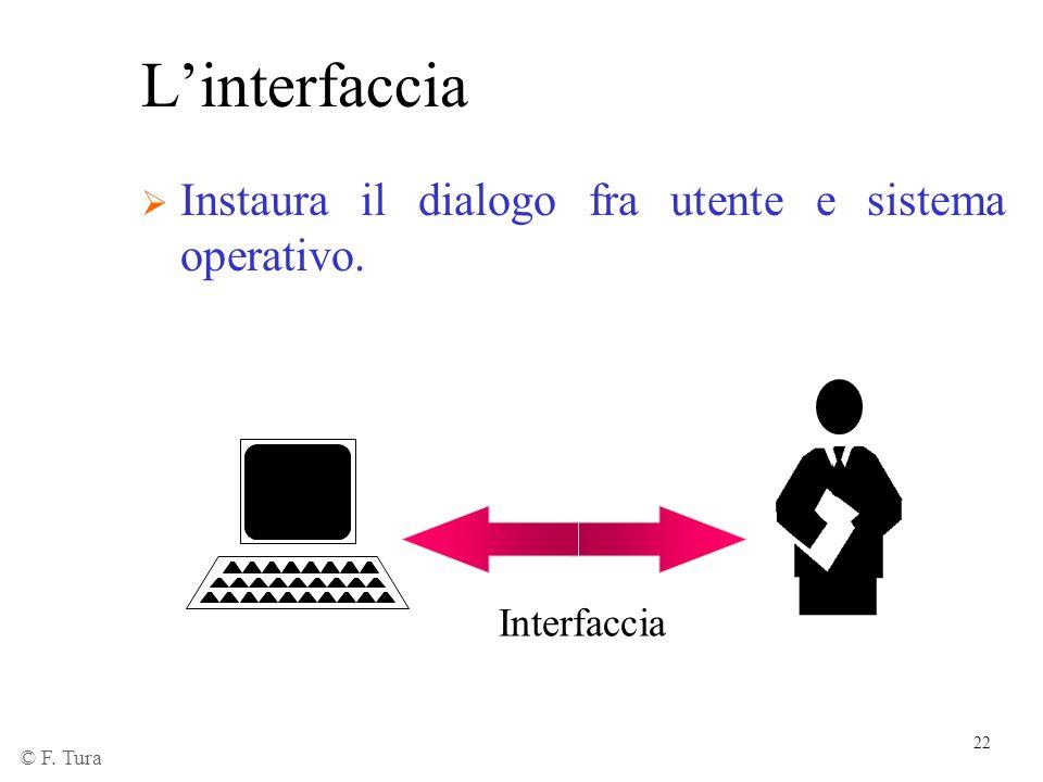 22 Linterfaccia Instaura il dialogo fra utente e sistema operativo. Interfaccia © F. Tura