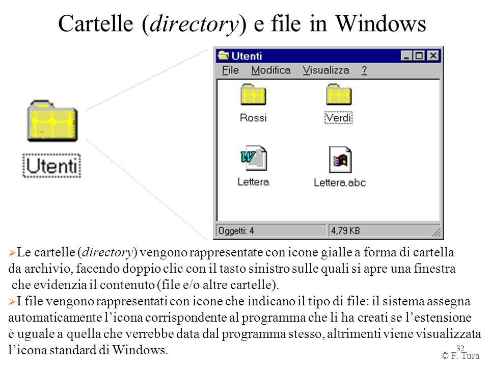 32 Cartelle (directory) e file in Windows Le cartelle (directory) vengono rappresentate con icone gialle a forma di cartella da archivio, facendo dopp