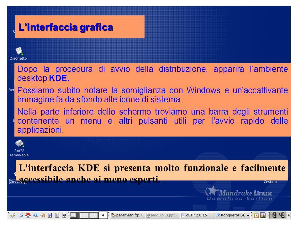 Dopo la procedura di avvio della distribuzione, apparirà I ambiente desktop KDE.