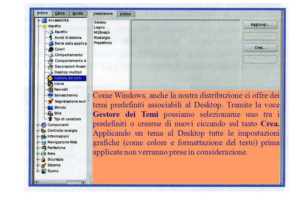 Come Windows, anche la nostra distribuzione ci offre dei temi predefiniti associabili al Desktop.