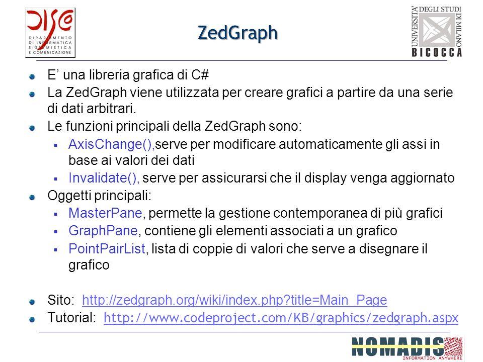 ZedGraph E una libreria grafica di C# La ZedGraph viene utilizzata per creare grafici a partire da una serie di dati arbitrari. Le funzioni principali