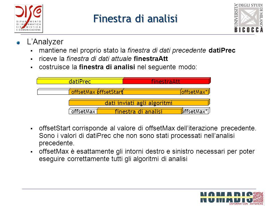 Finestra di analisi LAnalyzer mantiene nel proprio stato la finestra di dati precedente datiPrec riceve la finestra di dati attuale finestraAtt costru