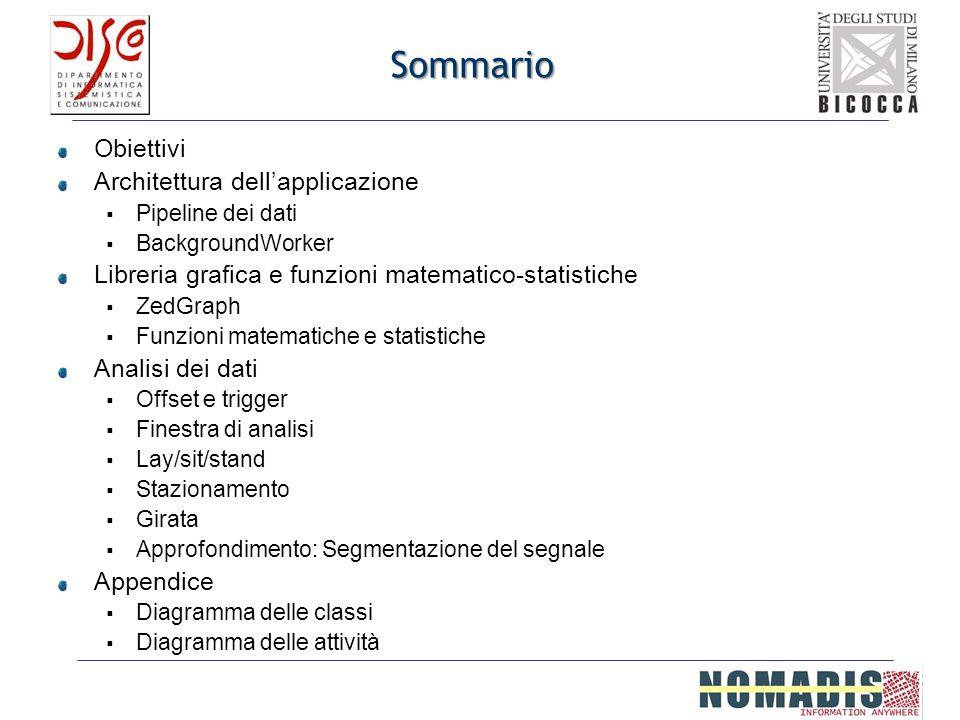 Università degli Studi di Milano– Bicocca Dipartimento di Informatica, Sistemistica e Comunicazione Laboratorio NOMADIS Analisi dei dati: Stazionamento