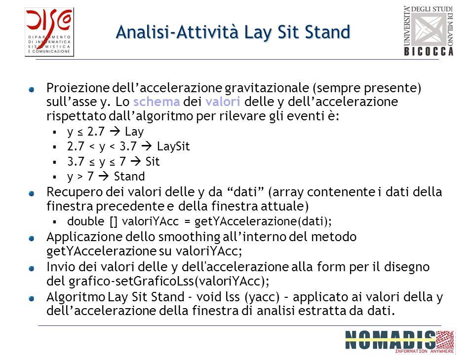 Analisi-Attività Lay Sit Stand Proiezione dellaccelerazione gravitazionale (sempre presente) sullasse y. Lo schema dei valori delle y dellaccelerazion