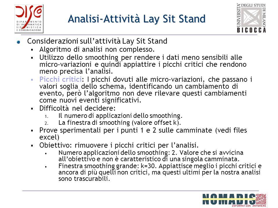 Analisi-Attività Lay Sit Stand Considerazioni sullattività Lay Sit Stand Algoritmo di analisi non complesso. Utilizzo dello smoothing per rendere i da