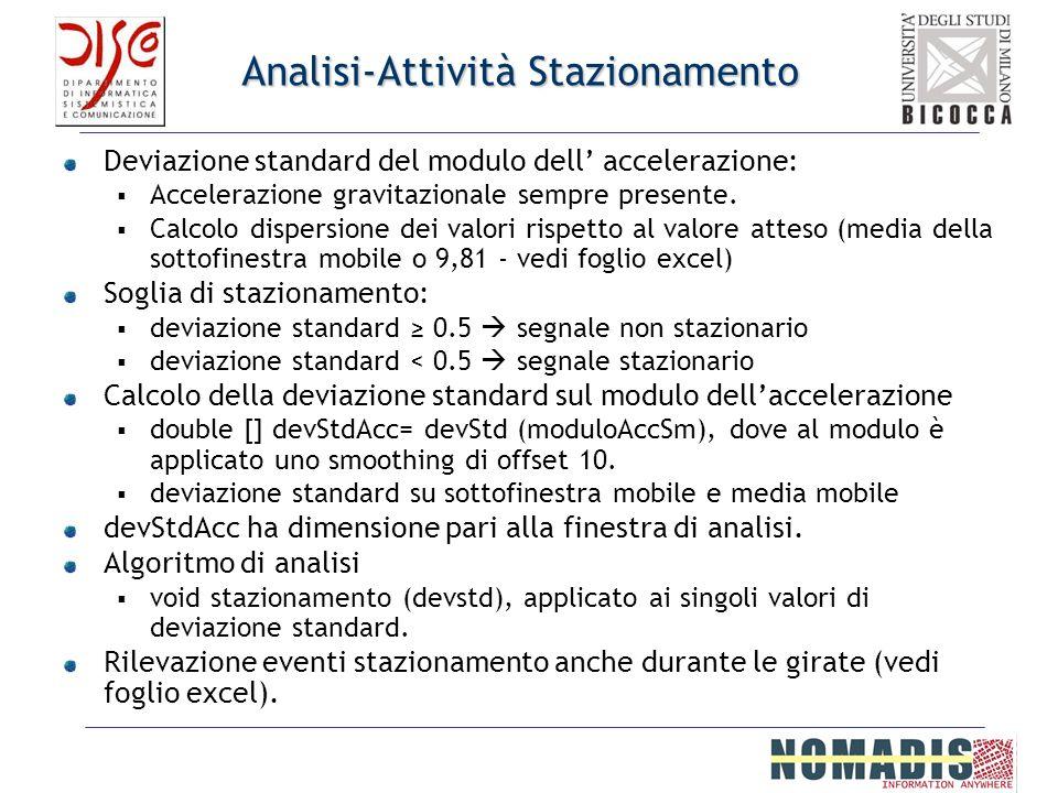 Analisi-Attività Stazionamento Deviazione standard del modulo dell accelerazione: Accelerazione gravitazionale sempre presente. Calcolo dispersione de
