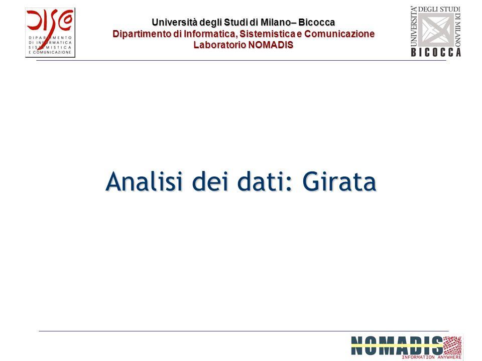 Università degli Studi di Milano– Bicocca Dipartimento di Informatica, Sistemistica e Comunicazione Laboratorio NOMADIS Analisi dei dati: Girata