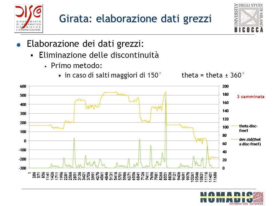 Girata: elaborazione dati grezzi Elaborazione dei dati grezzi: Eliminazione delle discontinuità Primo metodo: in caso di salti maggiori di 150°theta =