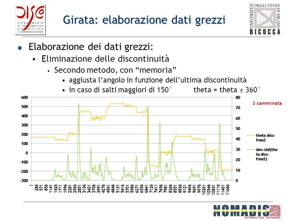 Girata: elaborazione dati grezzi Elaborazione dei dati grezzi: Eliminazione delle discontinuità Secondo metodo, con memoria aggiusta langolo in funzio