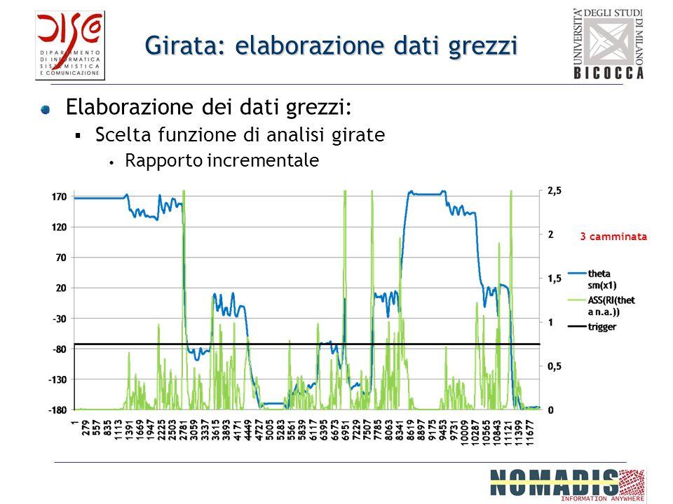 Girata: elaborazione dati grezzi Elaborazione dei dati grezzi: Scelta funzione di analisi girate Rapporto incrementale 3 camminata