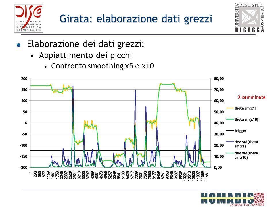 Girata: elaborazione dati grezzi Elaborazione dei dati grezzi: Appiattimento dei picchi Confronto smoothing x5 e x10 3 camminata